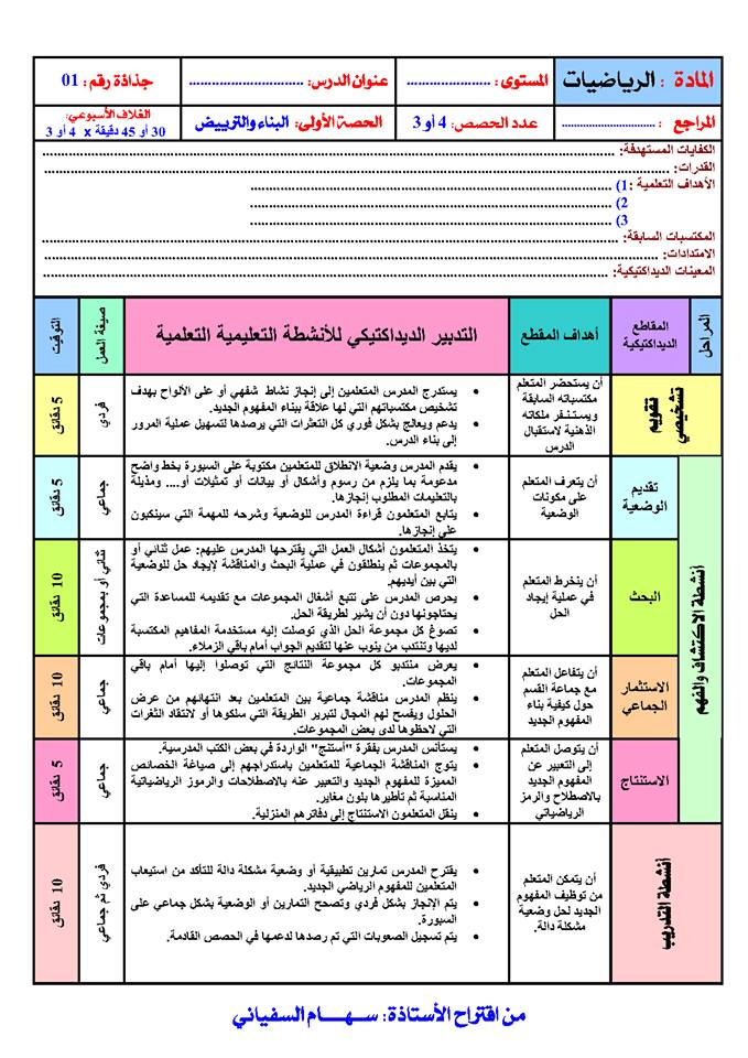 جذاذة نمطية للرياضيات منهاج الجزائر maths-typique-fiche.