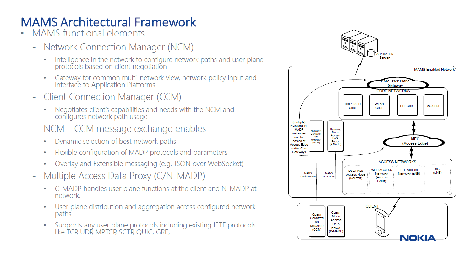 The 3g4g Blog Tcp Ip Ssac Alternating Relay Wiring Diagram Came Across Multi Access Management Services Mams A Few Times Recently So Here Is Quick Short Post On Topic At Present Under Review In Ietf