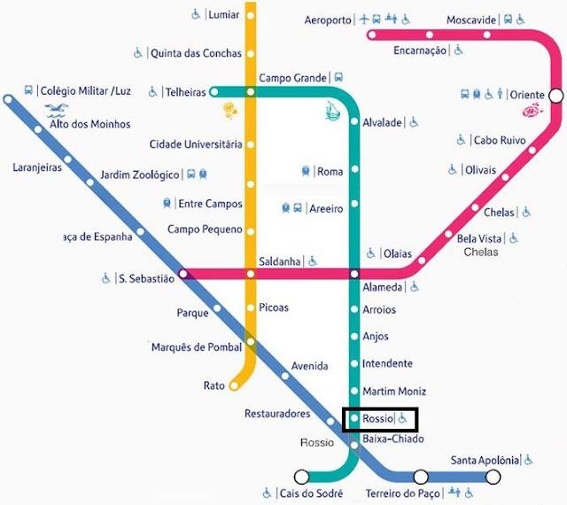 Plano de metro de Lisboa, Portugal