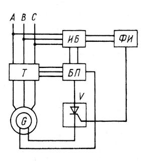 Структурная схема тиристорного регулятора напряжения