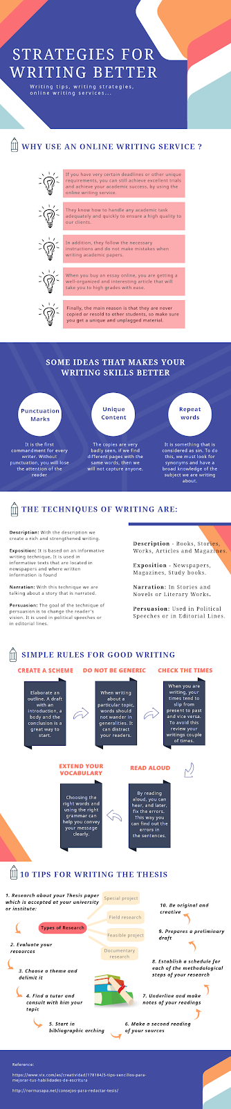 Tips For Writing Thesis Conference Paper