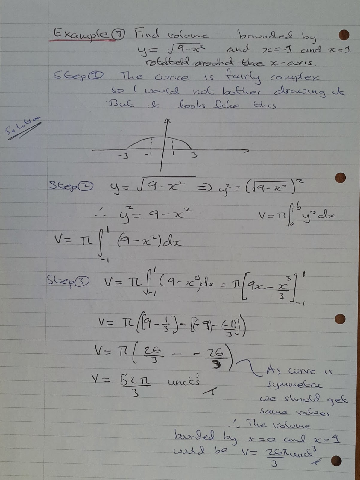 A Level Maths Notes: A2 Integration II: Volume of