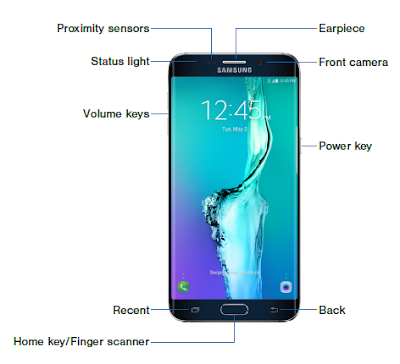Samsung Galaxy S6 edge+  Front View