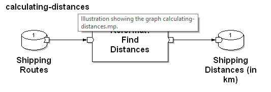 reformat-graph-with example