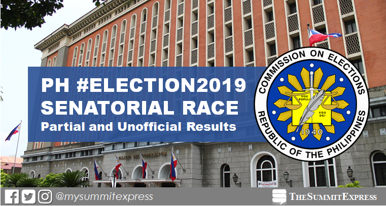 Comelec 2019 Election Results for Senator: partial, unofficial
