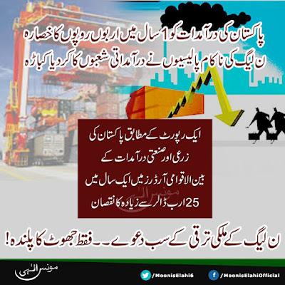 Moonis Elahi Rejects PMLN's Debt Servicing Policy-پاکستان کی درآمدات کو 1 سال میں اربوں روپوں کا خصارہ-