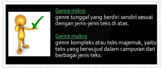 Tugas 1 Memahami Struktur Dan Ciri Kebahasaan Teks Dalam Genre Makro