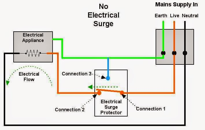 Surge Protection Cat 5 Wiring On Dc Surge Protector Circuit Diagram