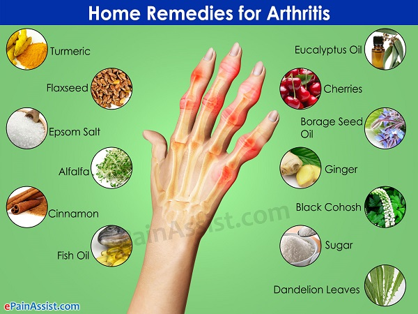 Interesting Medicine For Joint Problems, Arthritis, Osteoporosis, Rheumatism…
