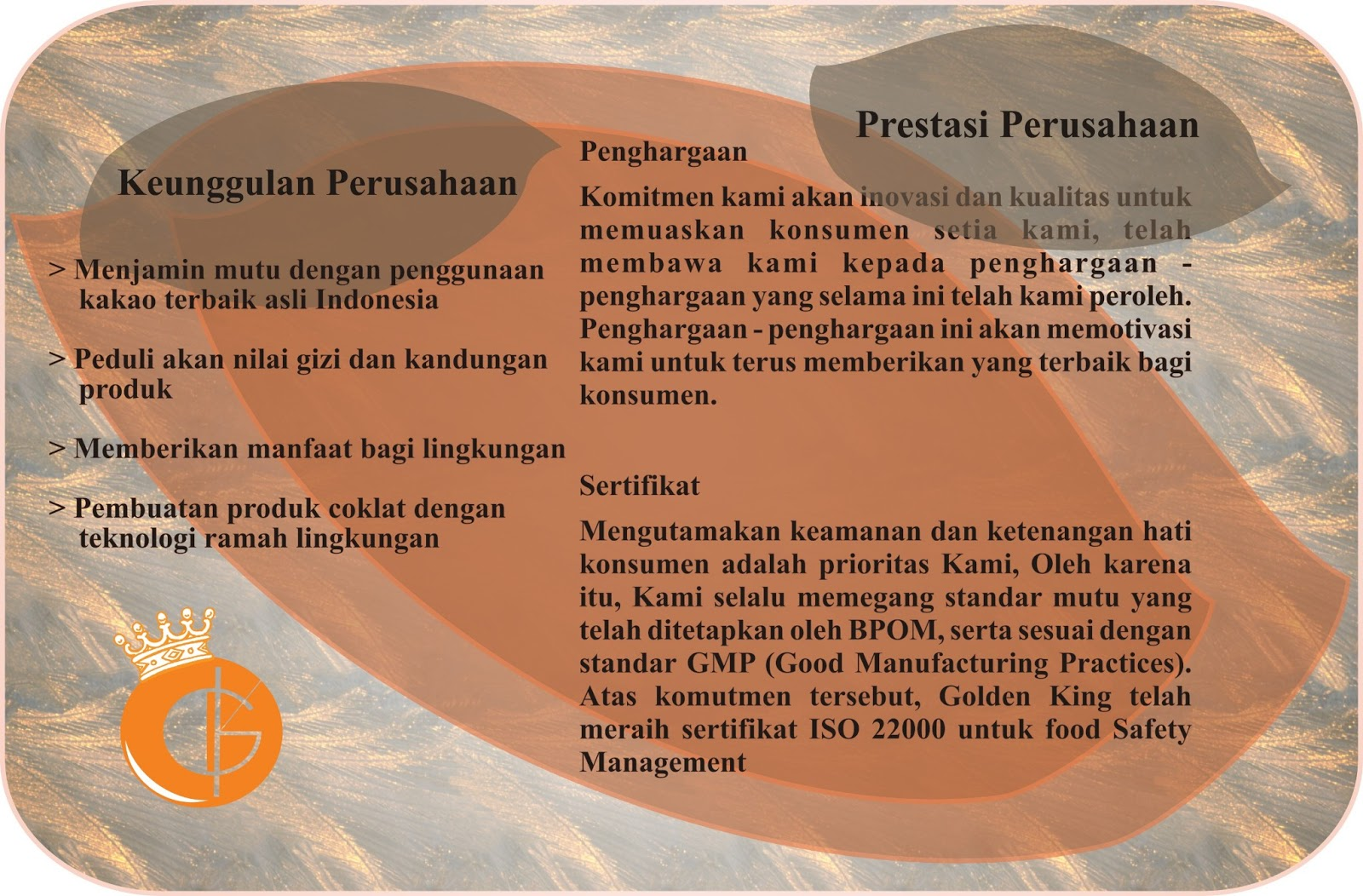 All About Communication Contoh Company Profile