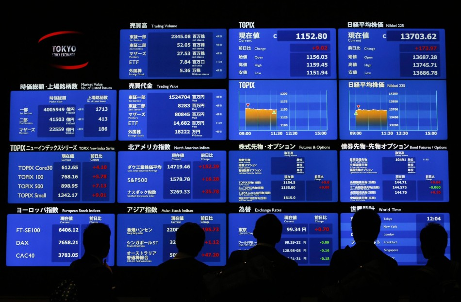 asian stock market live update