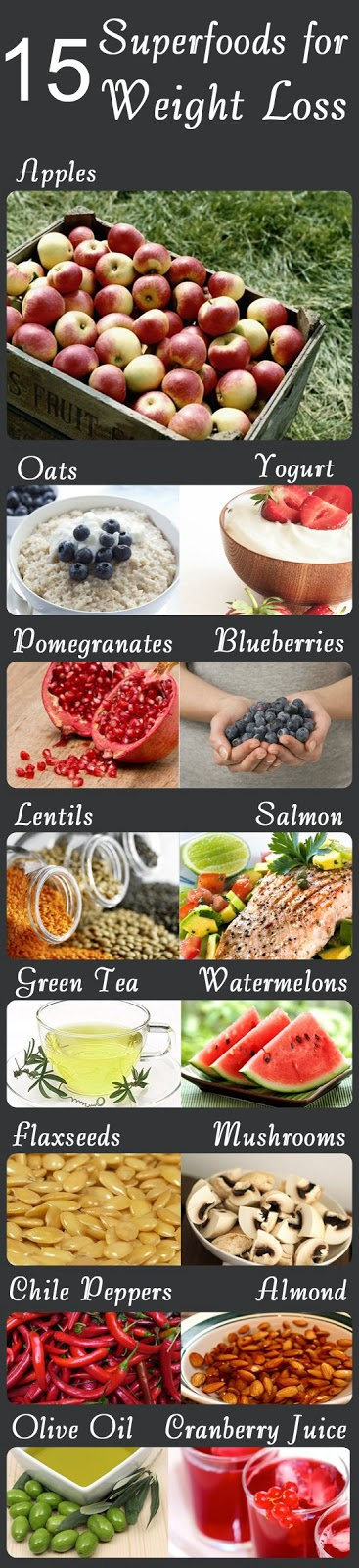 hover_share weight loss - 15 super foods for weight loss