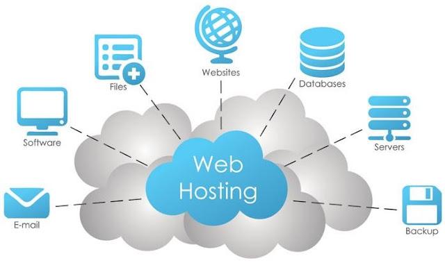 cara memilih web hosting untuk website