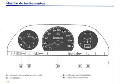 Manual do proprietário Fiat Uno MIlle SX