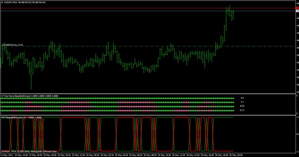 Forex long and short simultaneously