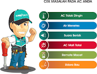 Jasa Service AC Panggilan Wilayah Thamrin Jakarta Selatan 081341770143