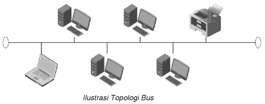 ilustrasi gambar topologi bus