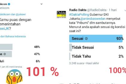 Netizen Heran Polling 3 Tahun Kinerja Jokowi Oleh Detik Total 101%