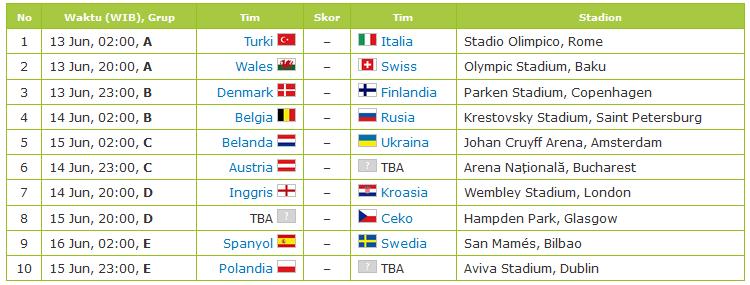 Download Jadwal UEFA Euro 2020 Excel .XLS World Cup Schedule