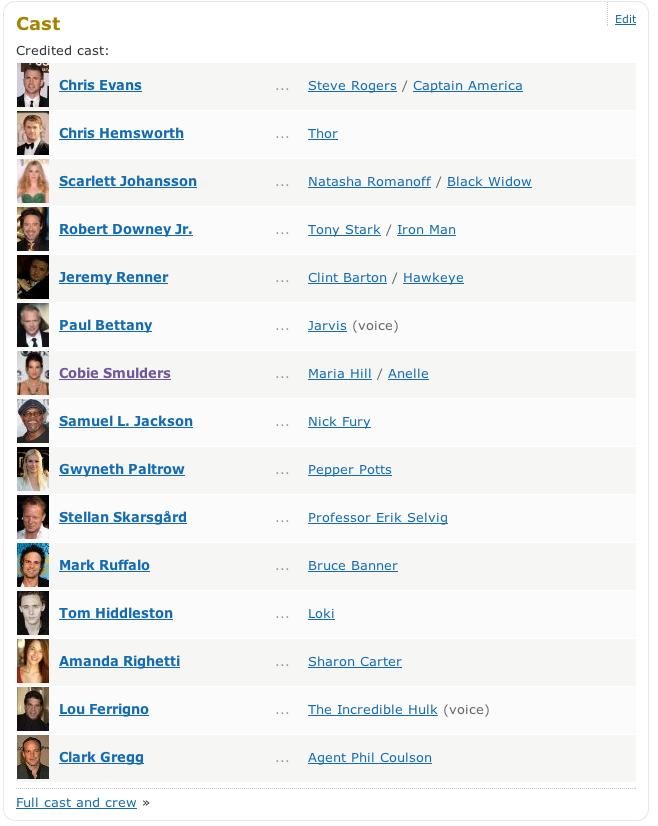 Kryptonian Warrior: IMDB Posting May Have Finally Confirmed