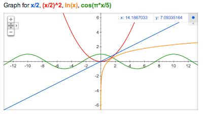 multi_graph