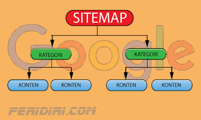 Cara Membuat Page Sitemap/Daftar Isi Keren Dan Seo Friendly