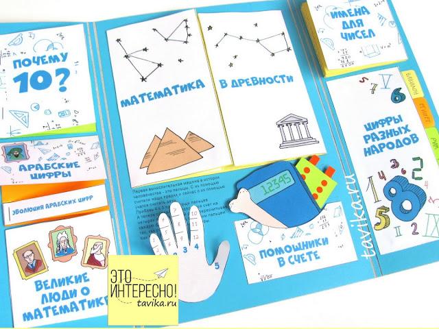 лэпбук (lapbook) история математики