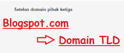 Custom Blogspot Domain Kesalahan Error