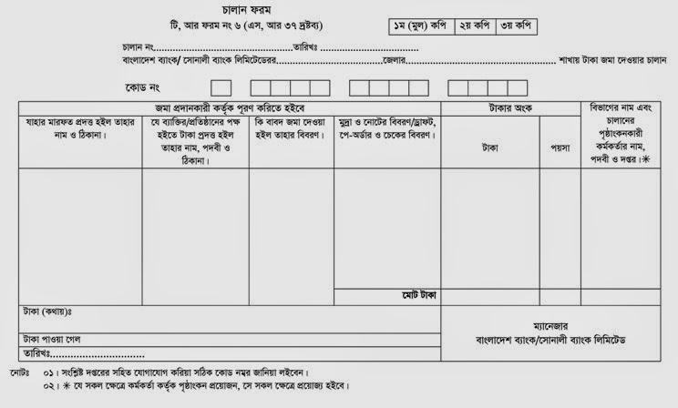 Treasury Chalan Form ( ব্যাংক চালান ফরম)of