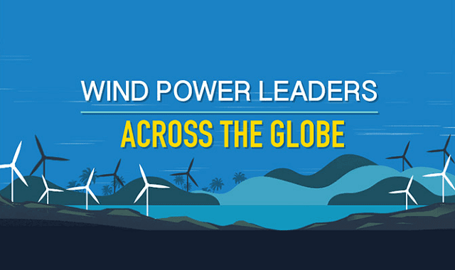 Knowledge Is Power Everything You Need to Know About Wind Power