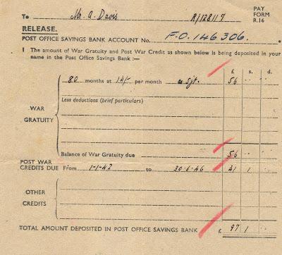 War Gratuity & Post War Credits