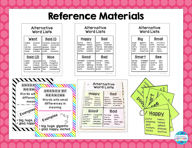 Meaningful references to get your students to intentionally think about word choice