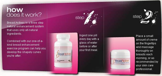 Breast Actives Cream And Capsules