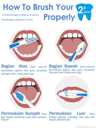 Cara Memutihkan Gigi Secara Alami Dan Cepat 2018 Creativitous