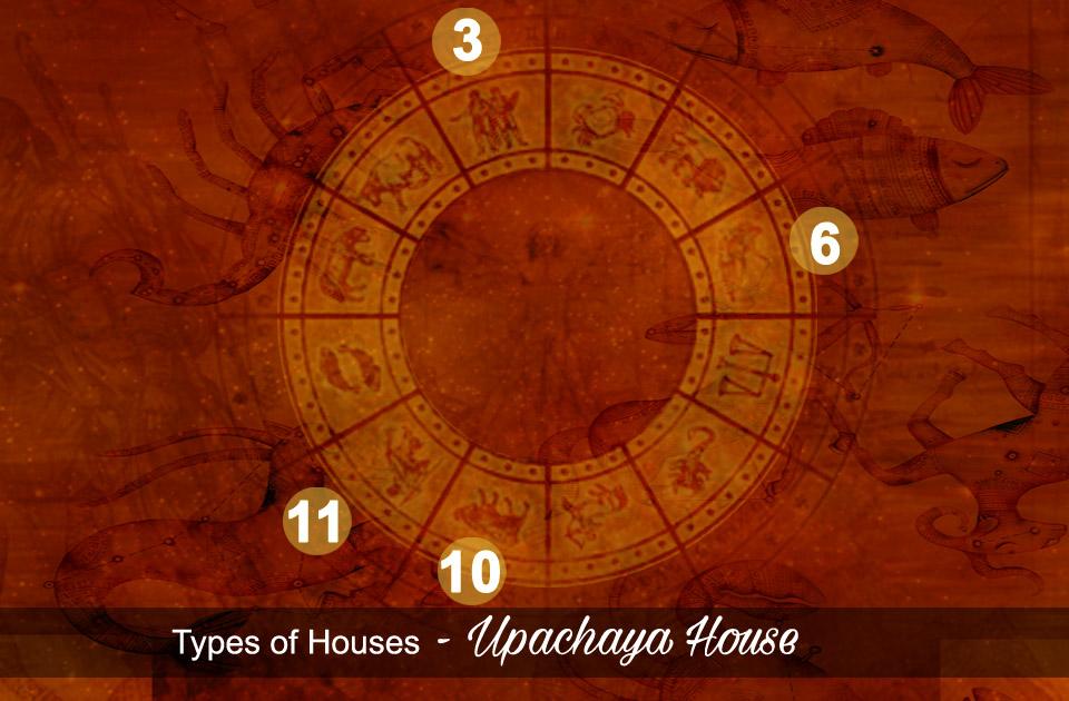 Types of Houses - Upachaya House