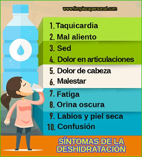 Resultado de imagen para deshidratación síntomas