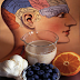 Nutritious Foods That Will Enhance Your Memory and Help You to Think Better