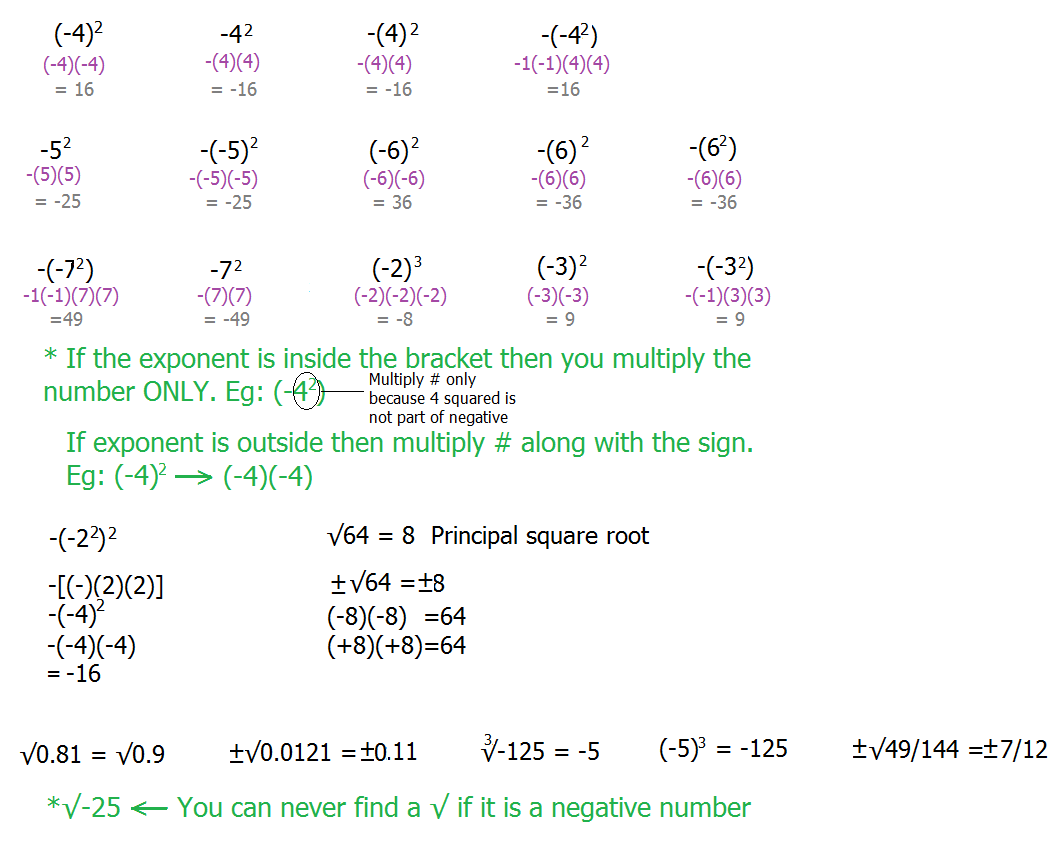 906spmath Solving Square Root Equations