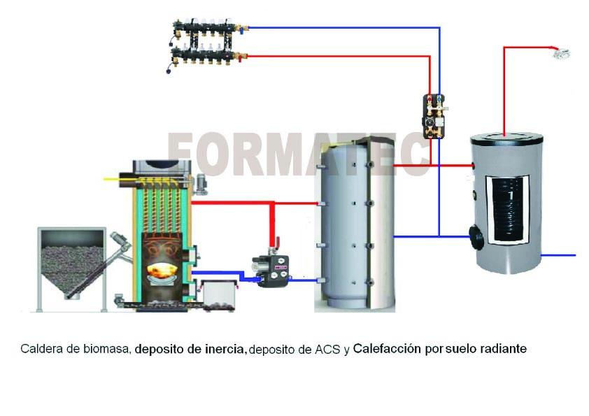 Javier ponce formaci n t cnica dise o y c lculo de un dep sito de inercia para calefacci n - Bomba de frio para suelo radiante ...