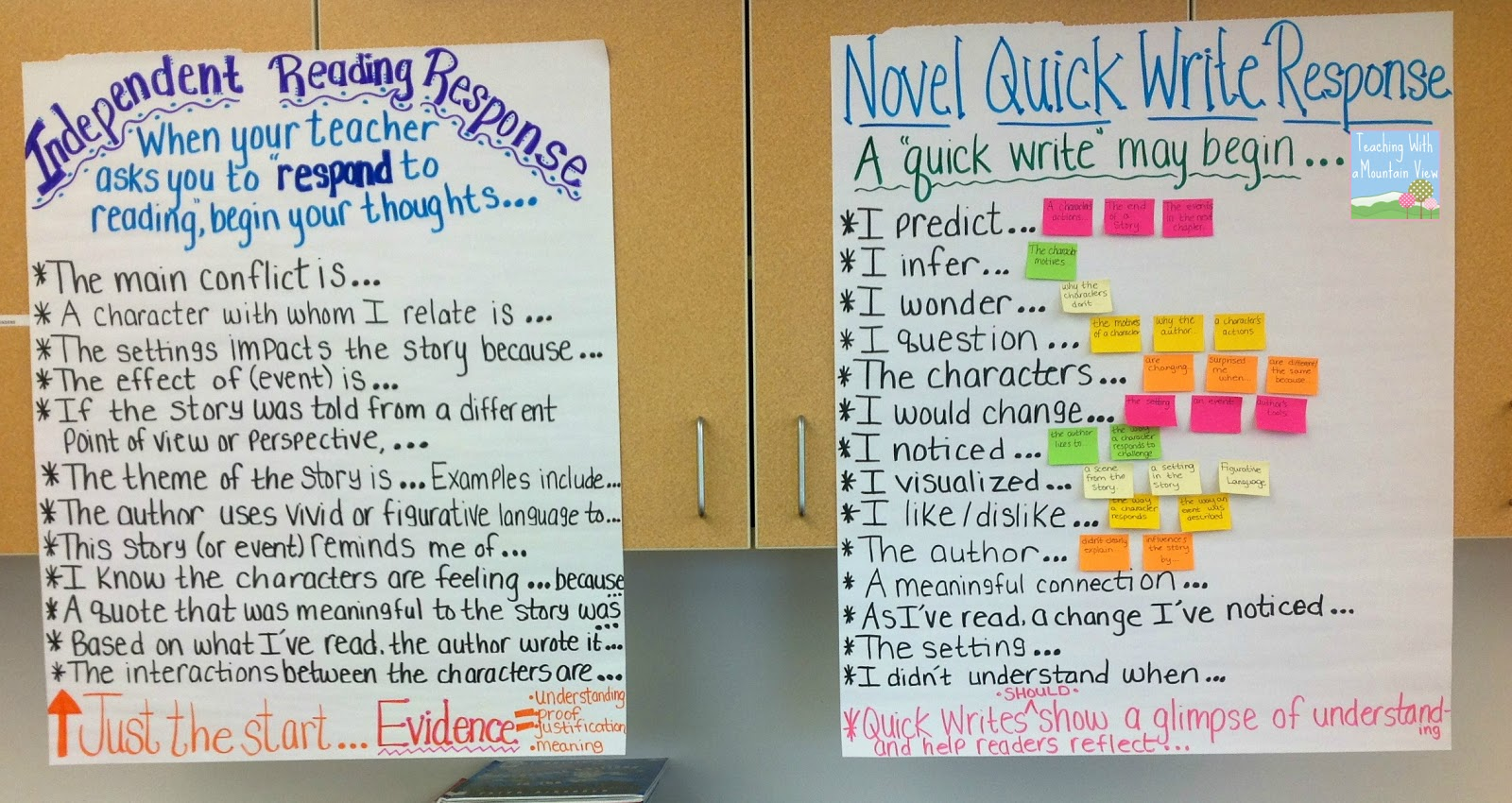 Independent reading response anchor charts also teaching with  mountain view rh teachingwithamountainview