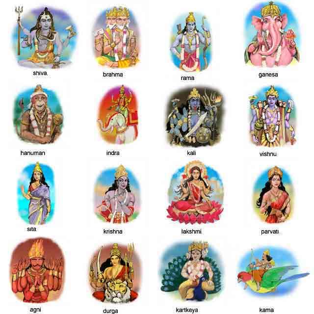 Hindu Information