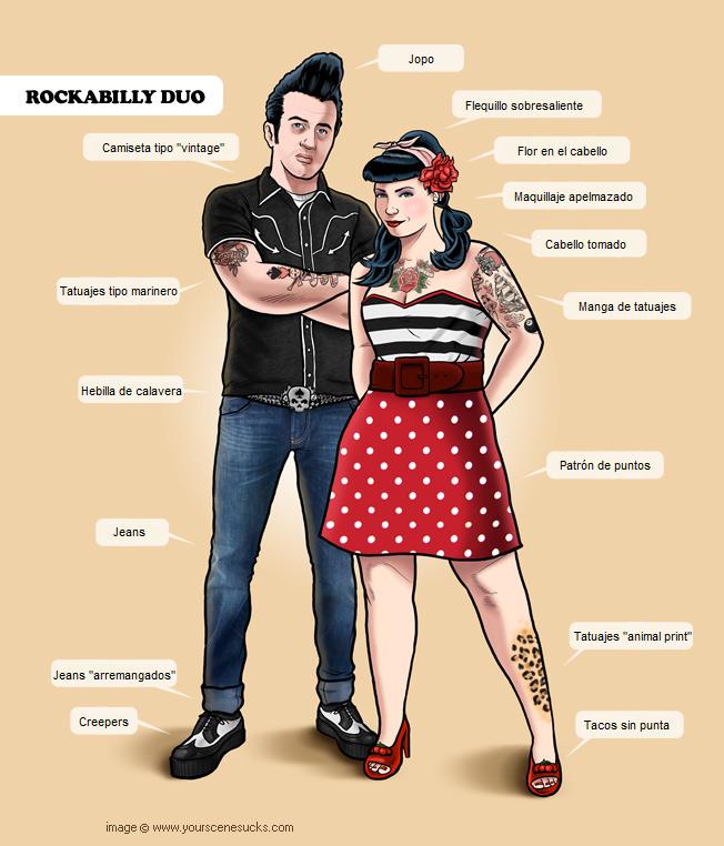 Rockabilly Zombie Wallpaper Tribus Urbanas: Los Ro...