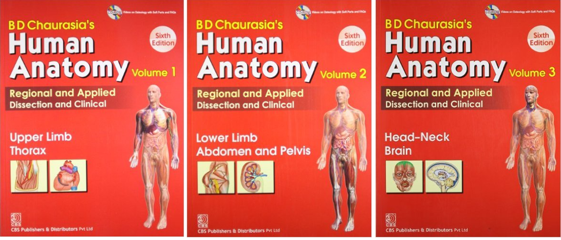 Textbook Of Human Anatomy Bd Chaurasia Periodic Diagrams Science