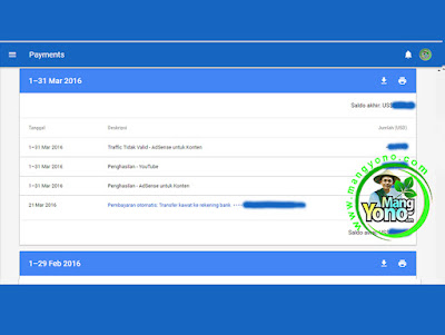 Pembayaran Google Adsense Bulan Maret 2016.