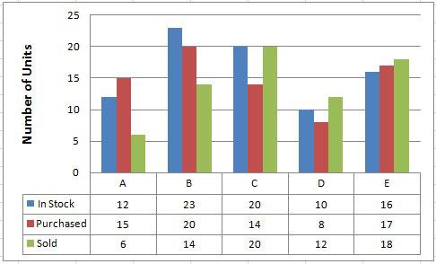 E-xcel Tuts Comparison Charts With Excel