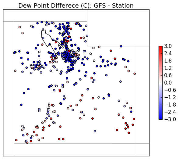 Brian Blaylock's Python Blog: Verifying GFS dewpoint data