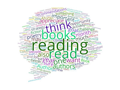 Word cloud of the blog post on books