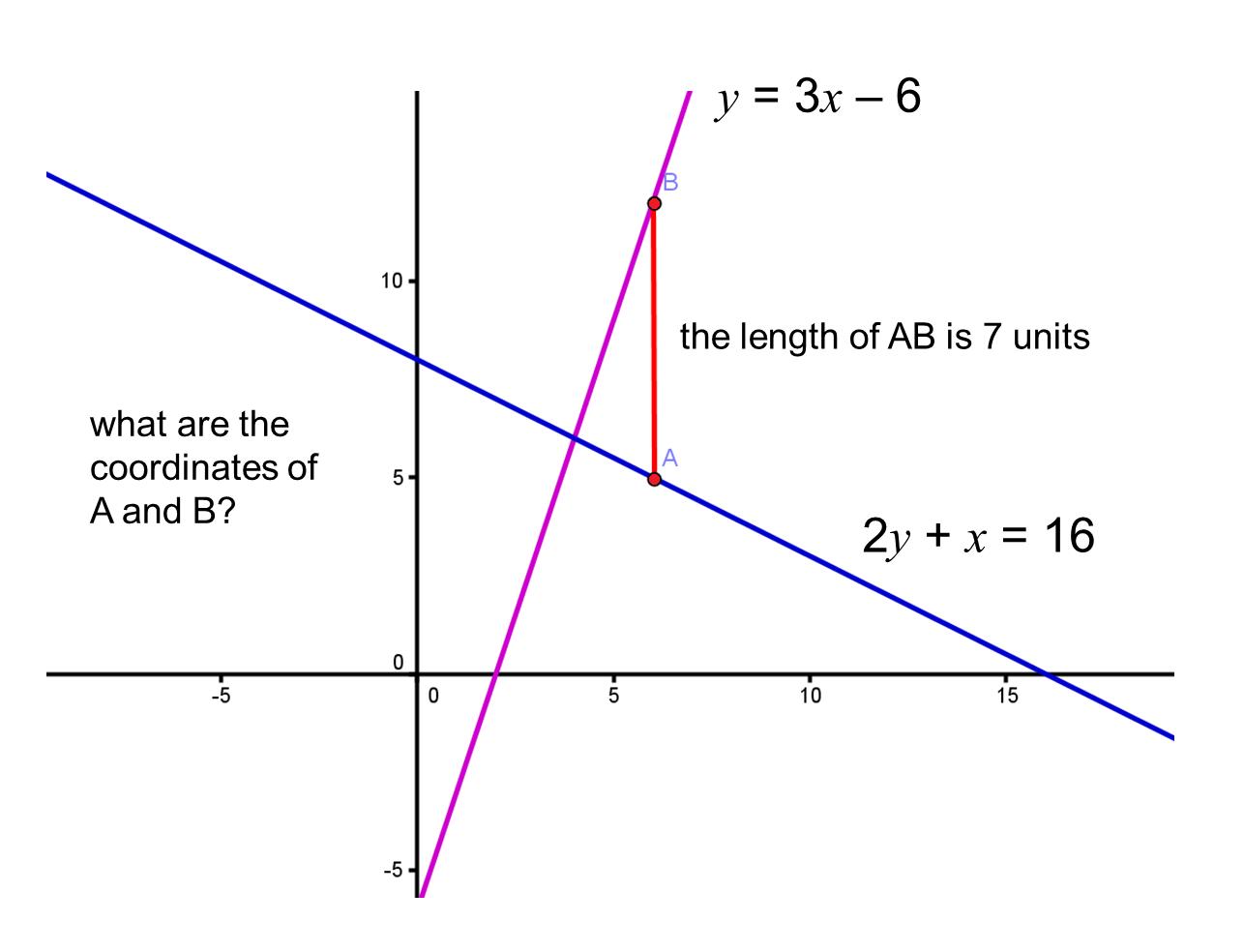 Median Don Steward Mathematics Teaching Straight Line Graph Problems