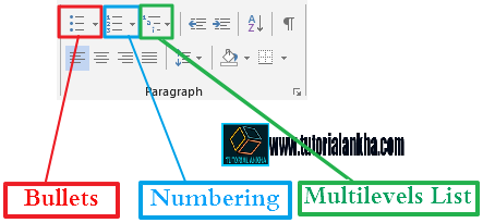 Cara Penggunaan Bullets, Numbering, dan Multilevel List pada Microsoft Word