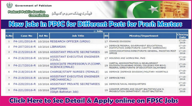 FPSC Jobs in Pakistan 2016 Apply online